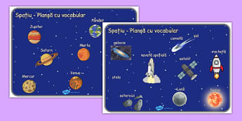 Spațiu - Planșă cu vocabular ilustrat - spațiu, cosmos, fotografii, vocabular ilustrat, intergalactic, planete, în spațiu, univers, stele, planșe, imagini, cuvinte, materiale didactice, română, romana, material, material