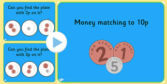 Money Matching PowerPoint Activity Up to 10p - coins, match
