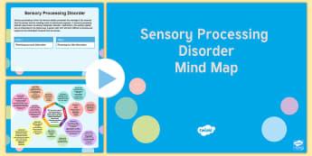Sensory Processing Disorder Mind Map PowerPoint - SPD, sensory, sensory processing, sensory integration, sensory modulation