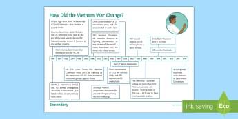 How Did the Vietnam War Change? Timeline Activity Sheet - vietcong, guerilla warfare, agent orange, saturation bombing, USA, KS4 History, GCSE, Indo-Chinese W