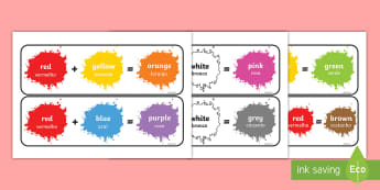 Colour Mixing Display Signs English/Portuguese  - Colour Mixing Display Posters, Colour posters, Colouring mixing, mix,  colour, display, poster, post