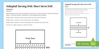 Volleyball Serving Drill: Short Serve Techniques Card - PE, KS3, KS4, Volleyball, Serving