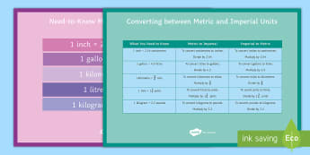 Metric - Imperial Display Posters - Conversions, new curriculum, kS3, KS4, Measure, equivalence, divide, multiply, revise