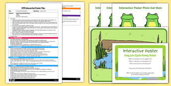 EYFS Frog Life Cycle Family Match Interactive Poster Plan and Resource Pack