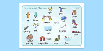 Forces and Motion Word Mat - Force, word mat, writing aid, mat, Movement, display, banner, sign, force, forces, gravity, push, pull, Magnet, friction, science, knowledge and understanding of the world
