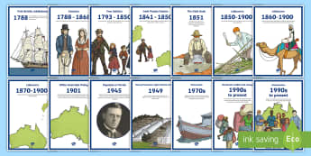 Migration to Australia Key Events Display Posters - Australia, HASS, history, migration, migrate, stories, colony, convicts, family histories, 1800s, AC