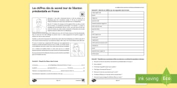 French Elections Higher Tier Worksheet / Activity Sheet French - KS4, French Elections, result, résultat, élections, president, worksheet, président, France, curr