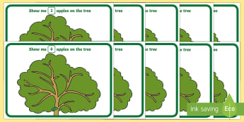 Numbered How Many Apples? Activity Sheets - Maths, Number, Represent, Fingers, Marks, Pictures, Counting, Amount, Garden, Early Years Planning,