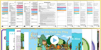 EYFS Maths: Recites Numbers in Order to 10 Adult Input Planning and Resource Pack - EYFS Planning. Early Years Planning, Foundation, Mathematics, White rose Maths, Maths Mastery, count