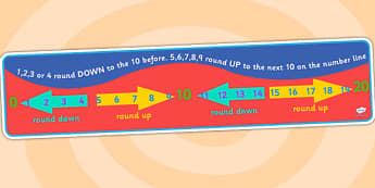 Rounding to Twenty Poem Number Line - Number Line, rounding up, maths poem, mathematics poems, numberline poem, rounding to twenty, rounding to 20