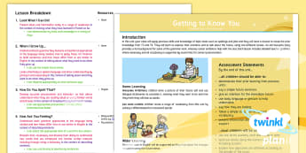 Getting to Know You Year 5 Planning Overview - french, languages, grammar, tenses, future, job, spelling, accent, introduction