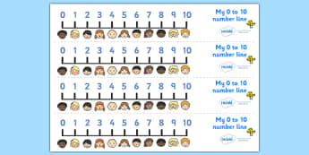 0-10 Number Line (Ourselves) - Counting, Numberline, Number line, Counting on, Counting back, ourselves, all about me, my body, senses, emotions, family, body, growth