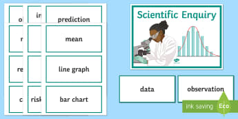Scientific Enquiry Word Wall - scientific enquiry, variable, independent, dependent, repeatable