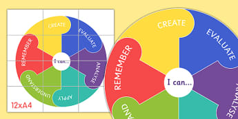 Bloom's Taxonomy Giant Display - create, evaluate, remember, analyse, understand, apply, learning, strategy, technique