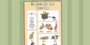 Why Anansi Has Eight Skinny Legs Story Vocabulary Mat - vocab