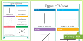 Year 6 Types of Lines Display Poster - intersecting lines, parallel lines, perpendicular lines, y6, maths poster, working wall, maths wall,