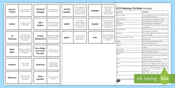 OCR Gateway Particles Loop Cards - john dalton, chemical changes, isotopes, ions, mass number, gcse, ocr, revision, exams