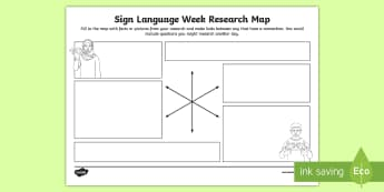 Sign Language Week Research Map - deaf education, deaf history, deaf culture, deaf identity, deaf role models, deaf famous people, dea