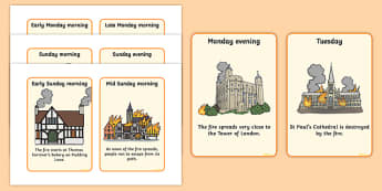 The Great Fire of London Events Timeline Cards - Great Fire of London, 1666, great fire, pudding lane, fires, peyps, bakery, timeline, events