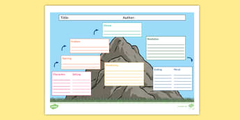 Story Mountain Activity Sheet - Story Mountain Interactive Flap Book - flap book, interactive, worksheet, plan, story plan, beginnin