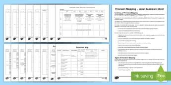Provision Mapping Primary Resource Pack - SEN Resources, Special Educational Needs, Special Needs Policy, Provision Map, Waves of Intervention