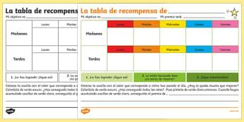 Tabla de recompensa de código de colores-Spanish