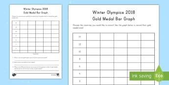 Winter Olympics 2018 Gold Medal Graphing Activity Sheet - Bar Graph, Graphic, South Korea, PyeongChang, Data and Measurement, Olympics Math Activity