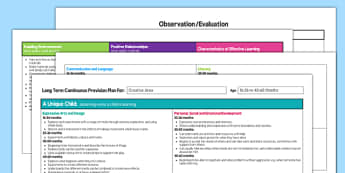 EYFS Creative Area Editable Continuous Provision Plan 16-26 to 40-60 Months