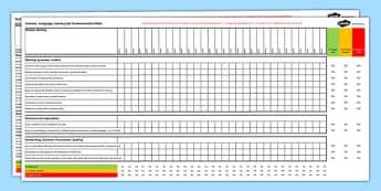 Wales Foundation Phase Framework Nursery Language Literacy and Communication Skills Assessment Checklist - Welsh, EYFS, nursery, FS1