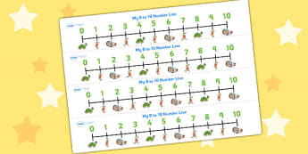 The Tortoise and The Hare Number Lines 0 10 - counting aid, maths