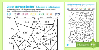 Multiplication - Maths Multiplication Primary Resources ...