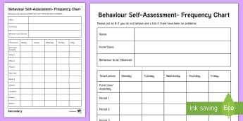 Weekly Monitoring of Behaviour Self-Assessment Editable Proforma - Behaviour, behaviour management, behave, classroom management, monitoring