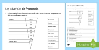 Frequency Adverbs Worksheet / Activity Sheet