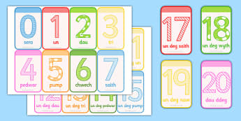 Cardiau Fflach Rhifau 0-20 - number, maths, numeracy, count