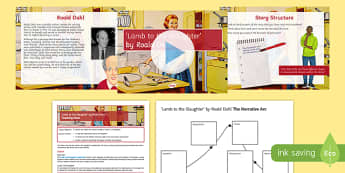 Roald Dahl's 'Lamb to the Slaughter' Lesson Pack