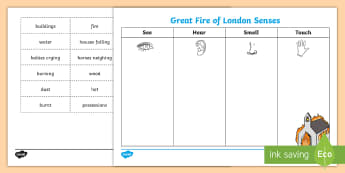 The Great Fire of London Senses Sorting Cards - Great Fire of London Senses Word Mat - great fire of london, senses, word mat, word, mat,sences,sesn