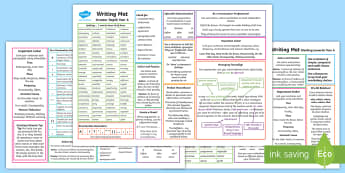 Year 6 Differentiated Writing Mats Other - spag, punctuation, grammar, grammer, formal, informal, greater depth, writing targets, writing mats,