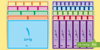 ملصق بصري توضيحي للكسور  - الكسور، كسور، حساب، رياضيات، لصقات، بصري، مرئي، عربي،