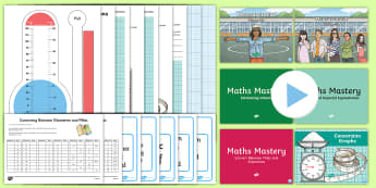 UKS2 Conversions Resource Pack - KS2, Maths, imperial measures, metric measures, Year 5 maths, Convert between miles and kilometres,
