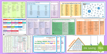 UKS2 Writer's Toolkit Display Pack - writing expectations, Year 5, Year 6, word mats, support, writing tools, improving writing
