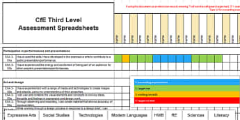 CfE Third Level Assessment Spreadsheet Pack