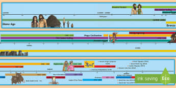 2014 Curriculum KS2 British and World History Timeline - KS2
