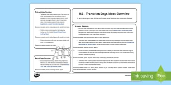 KS1 Transition Days Teaching Ideas Overview - New Class/Moving Up Day Ideas