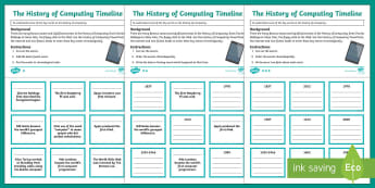 KS2 History of Computing Differentiated Activity Sheet - Microsoft, Turing, Algorithm, Programming, Lovelace, Gaming