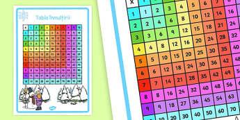 Iarna - Tabla înmulțirii în tabel - iarna, tabla înmulțirii, tabel, înmulțire, de lipit, în caiet, materiale, materiale didactice, română, romana, material, material didactic