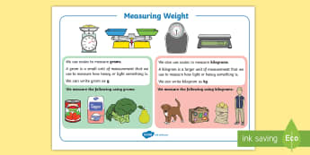KS1 Maths Measuring Weight A4 Display Poster - measure heavy light, g ,kg, kilogram, gram
