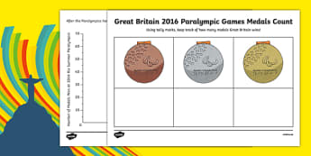 Great Britain 2016 Paralympic Games Medals Count and Graph Activity Sheet, worksheet