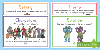Story Retelling Display Posters - Retelling, Story elements, Fiction, Reading, Reading skills, Character, Setting, Events, Beginning,