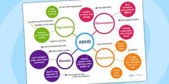ADHD Mind Map - ADHD, mind map, brain storm, teacher aid, help