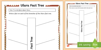 Uluru Fact Tree Activity Sheet - Ayers Rock, Australian landmark, australian geography, Indigenous history, key words, comprehension,